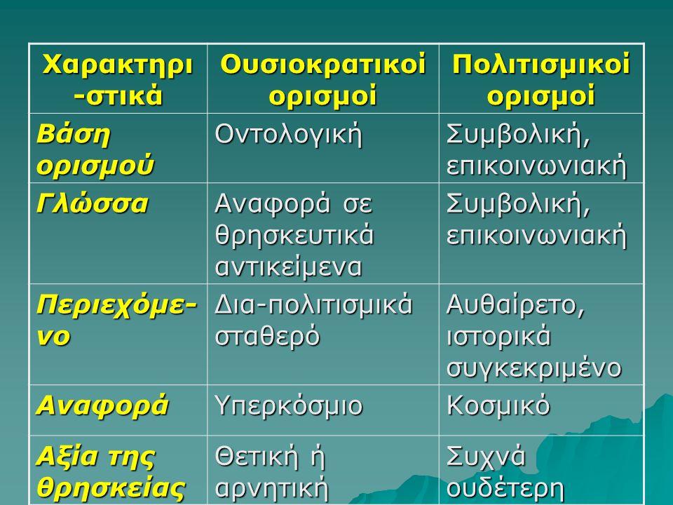 Χαρακτηρι -στικά Ουσιοκρατικοί ορισμοί Πολιτισμικοί ορισμοί Βάση ορισμού Οντολογική Συμβολική, επικοινωνιακή Γλώσσα Αναφορά σε θρησκευτικά αντικείμενα Συμβολική, επικοινωνιακή Περιεχόμε- νο Δια-πολιτισμικά σταθερό Αυθαίρετο, ιστορικά συγκεκριμένο ΑναφοράΥπερκόσμιοΚοσμικό Αξία της θρησκείας Θετική ή αρνητική Συχνά ουδέτερη