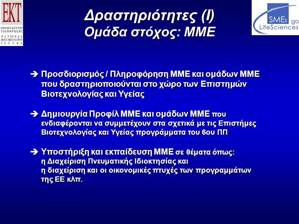 Δραστηριότητες (Ι) Ομάδα στόχος: ΜΜΕ  Προσδιορισμός / Πληροφόρηση ΜΜΕ και ομάδων ΜΜΕ που δραστηριοποιούνται στο χώρο των Επιστημών Βιοτεχνολογίας και Υγείας  Δημιουργία Προφίλ ΜΜΕ και ομάδων ΜΜΕ που ενδιαφέρονται να συμμετέχουν στα σχετικά με τις Επιστήμες Βιοτεχνολογίας και Υγείας προγράμματα του 6ου ΠΠ  Υποστήριξη και εκπαίδευση ΜΜΕ σε θέματα όπως: η Διαχείριση Πνευματικής Ιδιοκτησίας και η διαχείριση και οι οικονομικές πτυχές των προγραμμάτων της ΕΕ κλπ.