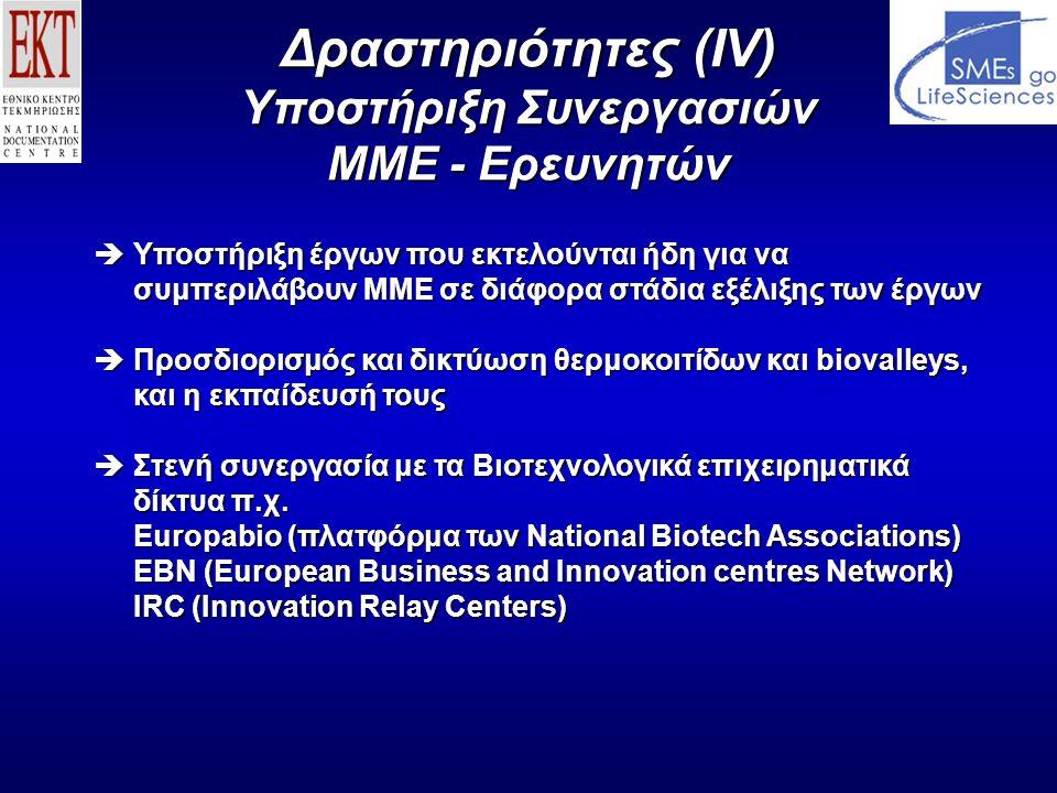 Δραστηριότητες (ΙV) Υποστήριξη Συνεργασιών ΜΜΕ - Ερευνητών  Υποστήριξη έργων που εκτελούνται ήδη για να συμπεριλάβουν ΜΜΕ σε διάφορα στάδια εξέλιξης των έργων  Προσδιορισμός και δικτύωση θερμοκοιτίδων και biovalleys, και η εκπαίδευσή τους  Στενή συνεργασία με τα Βιοτεχνολογικά επιχειρηματικά δίκτυα π.χ.