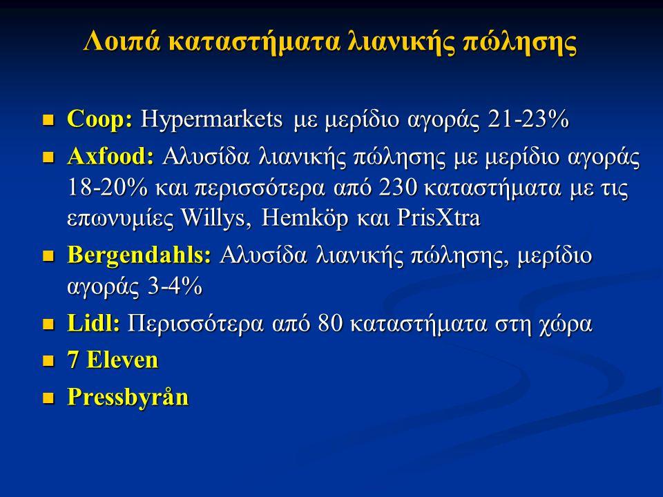 Λοιπά καταστήματα λιανικής πώλησης Coop: Hypermarkets με μερίδιο αγοράς 21-23% Coop: Hypermarkets με μερίδιο αγοράς 21-23% Axfood: Aλυσίδα λιανικής πώ
