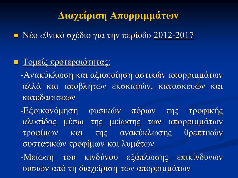Διαχείριση Απορριμμάτων Νέο εθνικό σχέδιο για την περίοδο 2012-2017 Νέο εθνικό σχέδιο για την περίοδο 2012-2017 Τομείς προτεραιότητας: Τομείς προτεραι