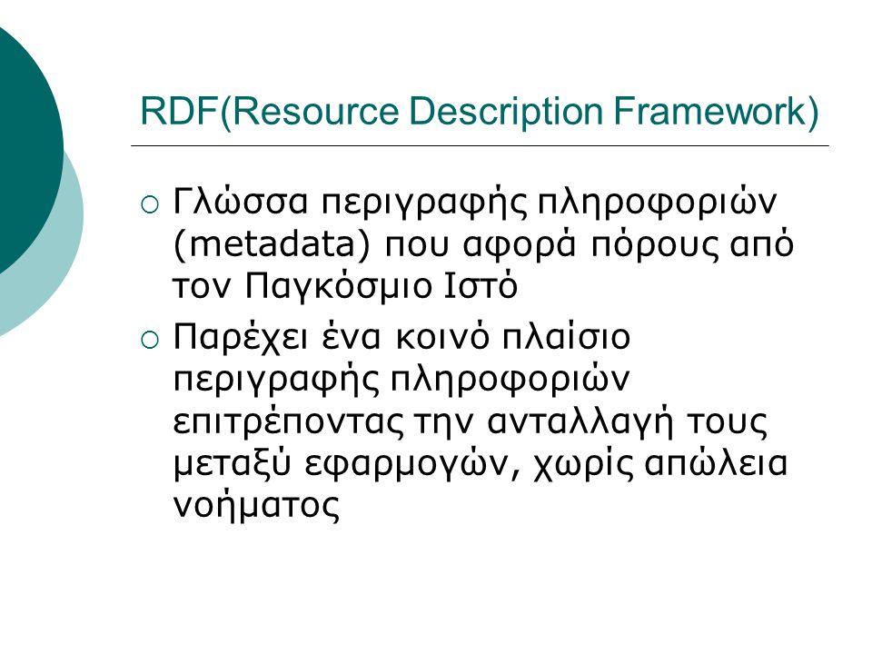 RDF(Resource Description Framework)  Γλώσσα περιγραφής πληροφοριών (metadata) που αφορά πόρους από τον Παγκόσμιο Ιστό  Παρέχει ένα κοινό πλαίσιο περιγραφής πληροφοριών επιτρέποντας την ανταλλαγή τους μεταξύ εφαρμογών, χωρίς απώλεια νοήματος