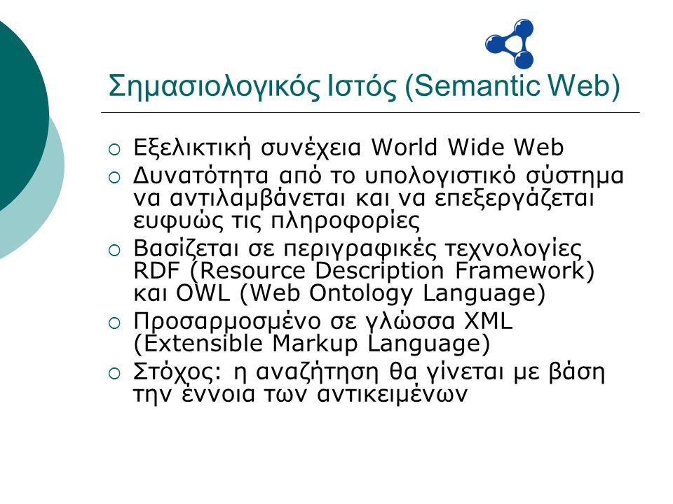 Σημασιολογικός Ιστός (Semantic Web)  Εξελικτική συνέχεια World Wide Web  Δυνατότητα από το υπολογιστικό σύστημα να αντιλαμβάνεται και να επεξεργάζεται ευφυώς τις πληροφορίες  Βασίζεται σε περιγραφικές τεχνολογίες RDF (Resource Description Framework) και OWL (Web Ontology Language)  Προσαρμοσμένο σε γλώσσα XML (Extensible Markup Language)  Στόχος: η αναζήτηση θα γίνεται με βάση την έννοια των αντικειμένων