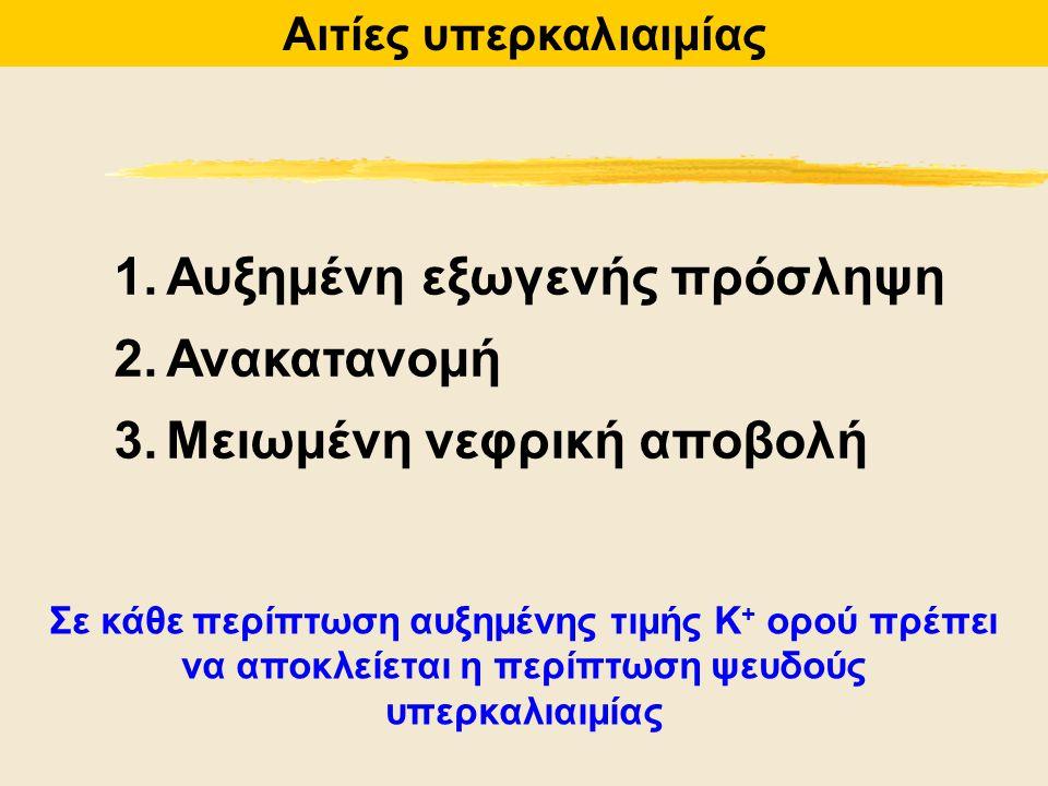 Αιτίες υπερκαλιαιμίας 1.Αυξημένη εξωγενής πρόσληψη 2.Ανακατανομή 3.Μειωμένη νεφρική αποβολή Σε κάθε περίπτωση αυξημένης τιμής Κ + ορού πρέπει να αποκλ