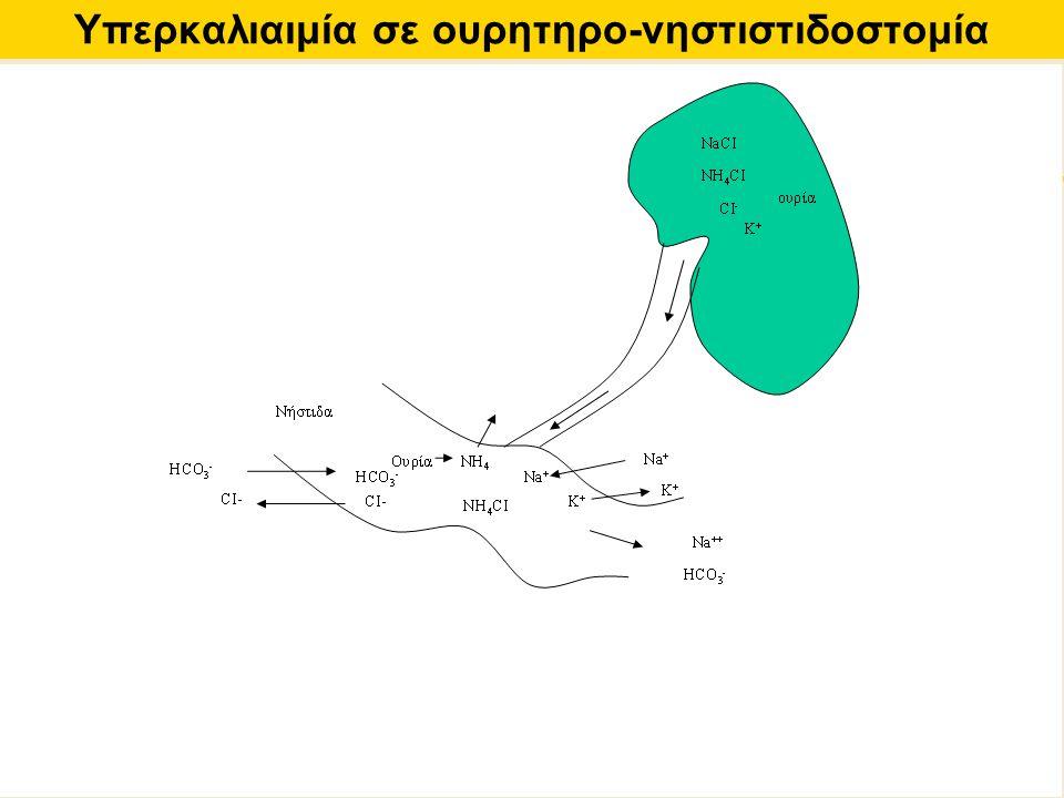 Υπερκαλιαιμία σε ουρητηρο-νηστιστιδοστομία