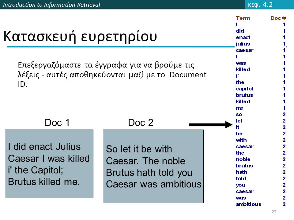 Introduction to Information Retrieval Επεξεργαζόμαστε τα έγγραφα για να βρούμε τις λέξεις - αυτές αποθηκεύονται μαζί με το Document ID. I did enact Ju