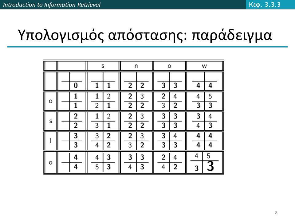 Introduction to Information Retrieval Υπολογισμός απόστασης: παράδειγμα Κεφ. 3.3.3 8