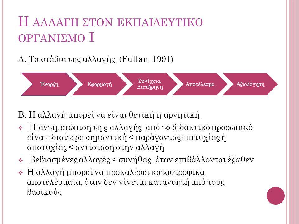 Η ΑΛΛΑΓΗ ΣΤΟΝ ΕΚΠΑΙΔΕΥΤΙΚΟ ΟΡΓΑΝΙΣΜΟ Ι Α.Τα στάδια της αλλαγής (Fullan, 1991) Β.