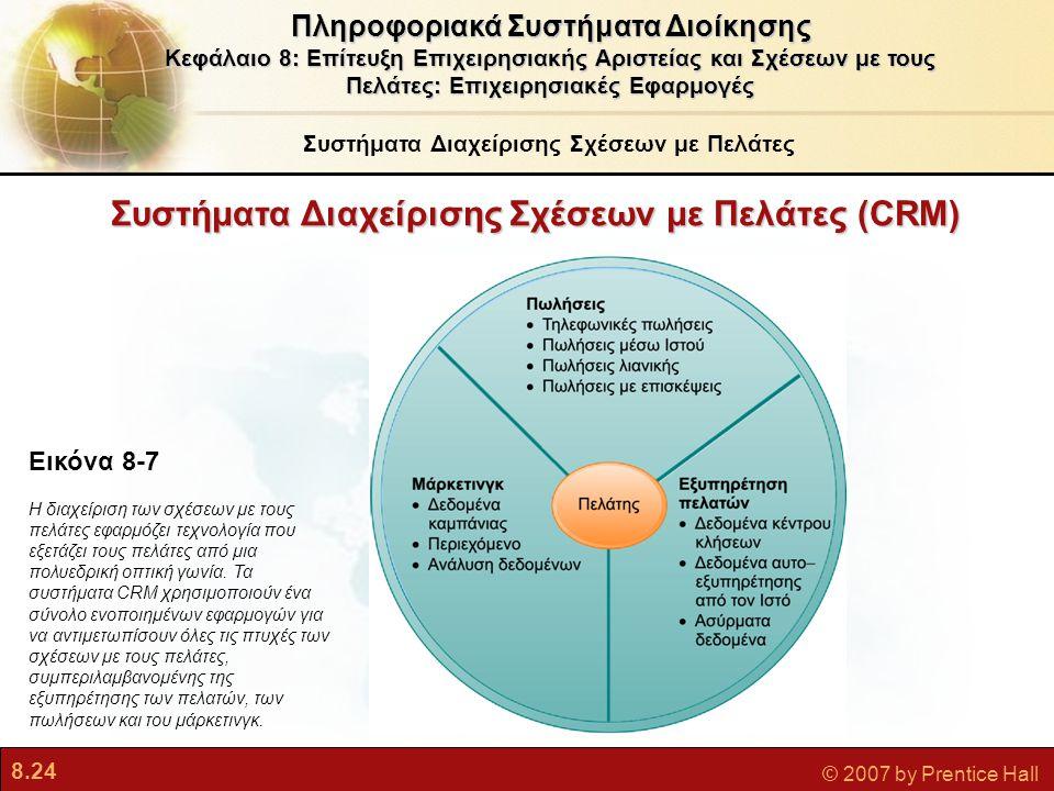 8.24 © 2007 by Prentice Hall Συστήματα Διαχείρισης Σχέσεων με Πελάτες(CRM) Συστήματα Διαχείρισης Σχέσεων με Πελάτες (CRM) Εικόνα 8-7 Η διαχείριση των