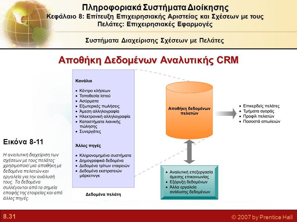 8.31 © 2007 by Prentice Hall Αποθήκη Δεδομένων Αναλυτικής CRM Εικόνα 8-11 Η αναλυτική διαχείριση των σχέσεων με τους πελάτες χρησιμοποιεί μια αποθήκη