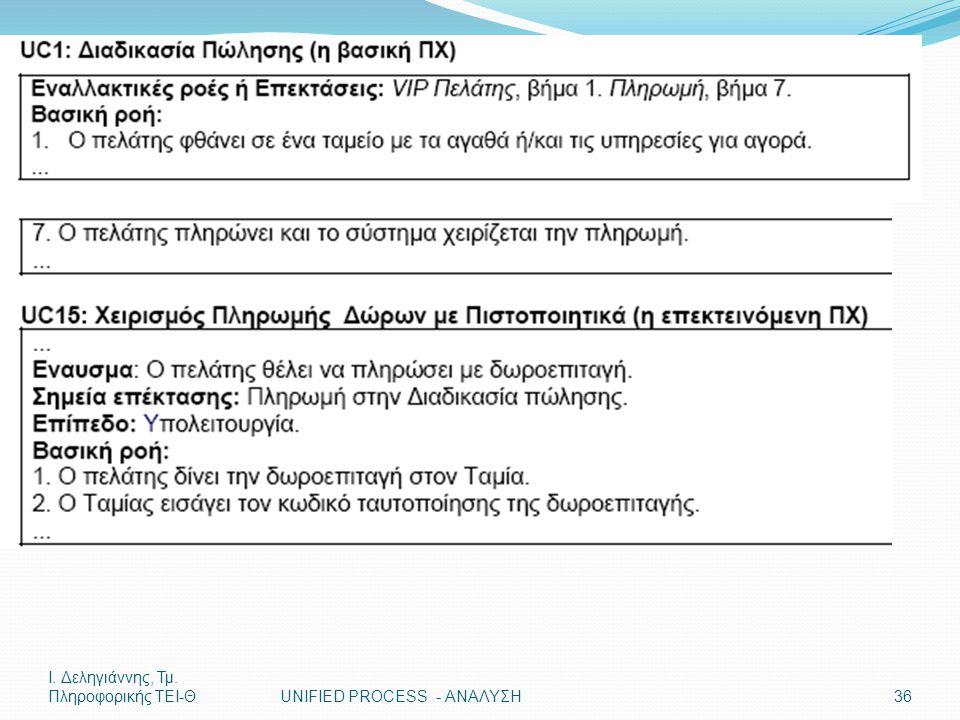 Ι. Δεληγιάννης, Τμ. Πληροφορικής ΤΕΙ-ΘUNIFIED PROCESS - ΑΝΑΛΥΣΗ36