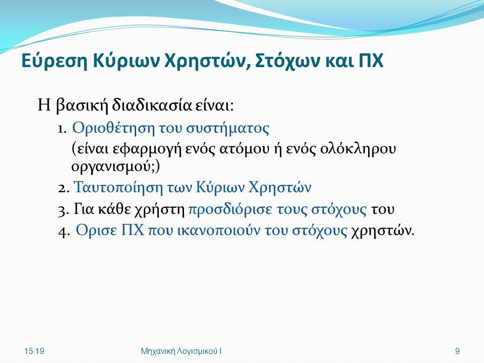 Ι. Δεληγιάννης, Τμ. Πληροφορικής ΤΕΙ-ΘUNIFIED PROCESS - ΑΝΑΛΥΣΗ30 Σύνδεσης
