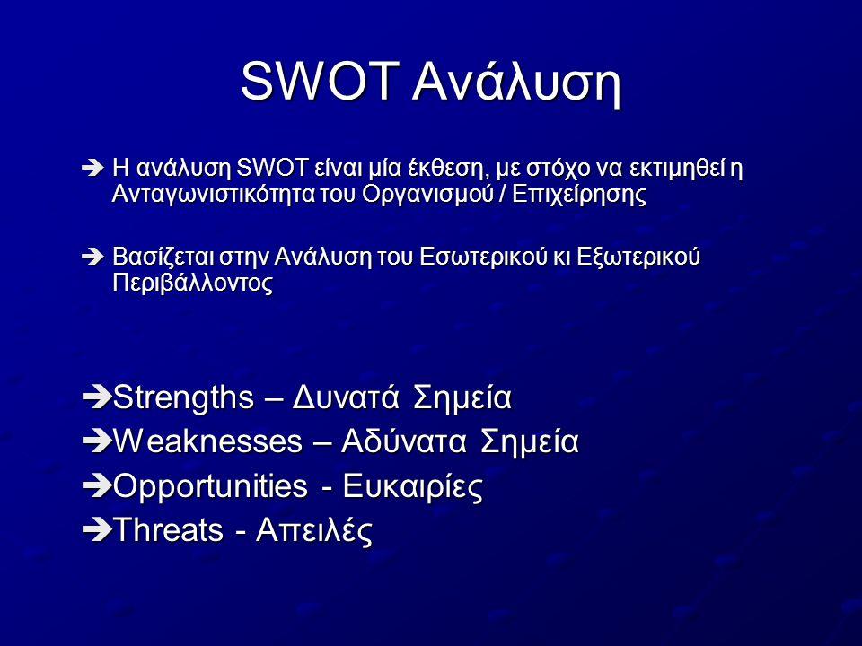 SWOT Ανάλυση èΗ ανάλυση SWOT είναι μία έκθεση, με στόχο να εκτιμηθεί η Ανταγωνιστικότητα του Οργανισμού / Επιχείρησης èΒασίζεται στην Ανάλυση του Εσωτερικού κι Εξωτερικού Περιβάλλοντος èStrengths – Δυνατά Σημεία èWeaknesses – Αδύνατα Σημεία èOpportunities - Ευκαιρίες èThreats - Απειλές