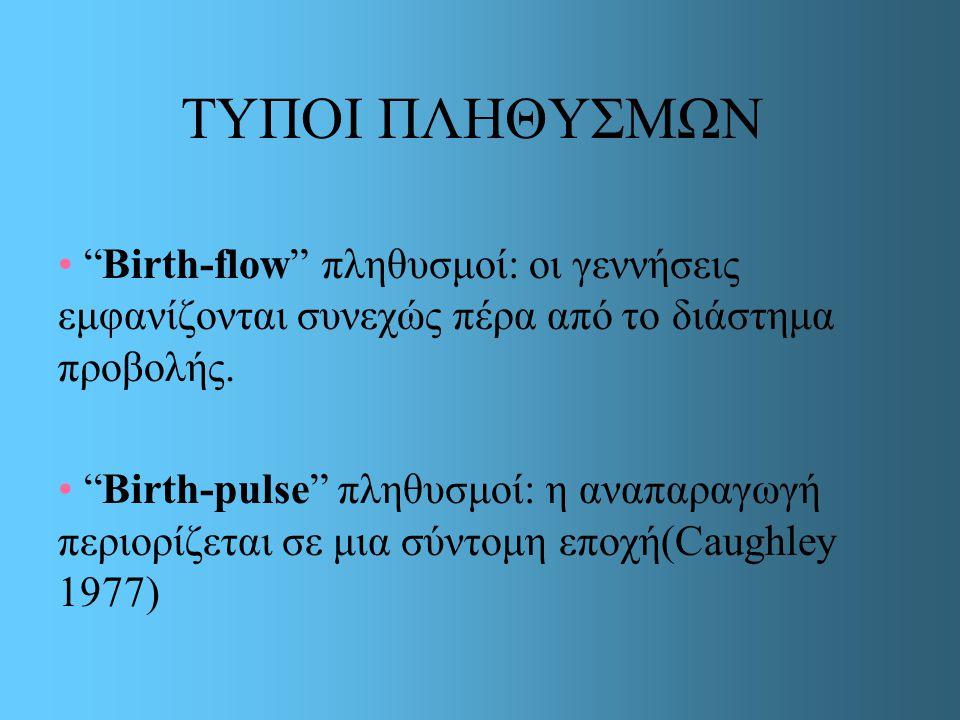 ΜΟΝΤΈΛΟ LESLIE ΚΑΙ ΠΙΝΑΚΕΣ ΖΩΗΣ 1.ΕΠΙΒΙΩΣΗ α)Λειτουργία της επιβίωσης [ L(x)=P(επιβίωση από τη γέννηση ως την ηλικία x) ] β)Διανομή ηλικίας θανάτου [ f(x) ] γ)Ποσοστό θνησιμότητας [ μ(x)=f(x) / l(x) ] 2.
