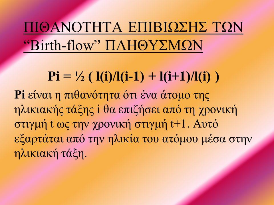 ΠΙΘΑΝΟΤΗΤΑ ΕΠΙΒΙΩΣΗΣ ΤΩΝ Birth-flow ΠΛΗΘΥΣΜΩΝ Ρi = ½ ( l(i)/l(i-1) + l(i+1)/l(i) ) Pi είναι η πιθανότητα ότι ένα άτομο της ηλικιακής τάξης i θα επιζήσει από τη χρονική στιγμή t ως την χρονική στιγμή t+1.