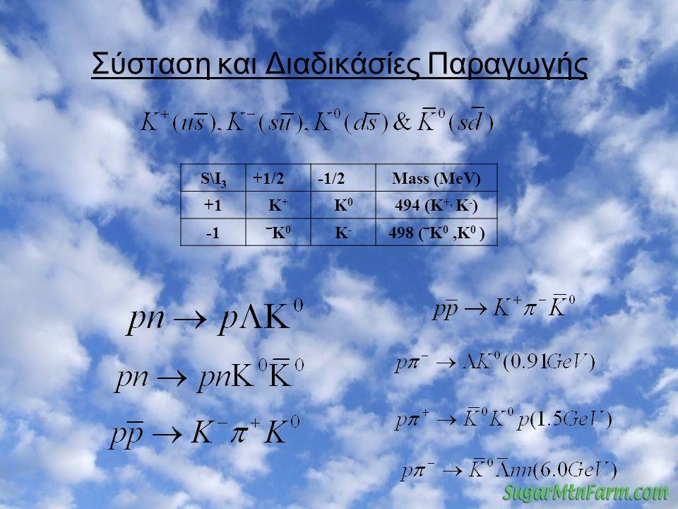 Σύσταση και Διαδικάσίες Παραγωγής S\I 3 +1/2-1/2Mass (MeV) +1K+K+ K0K0 494 (K +, K - ) ‾K 0 K-K- 498 (‾K 0,K 0 )