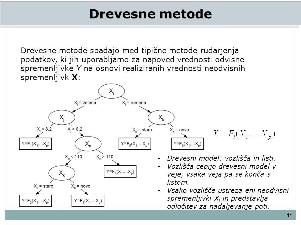 Drevesne metode 11 Drevesne metode spadajo med tipične metode rudarjenja podatkov, ki jih uporabljamo za napoved vrednosti odvisne spremenljivke Y na