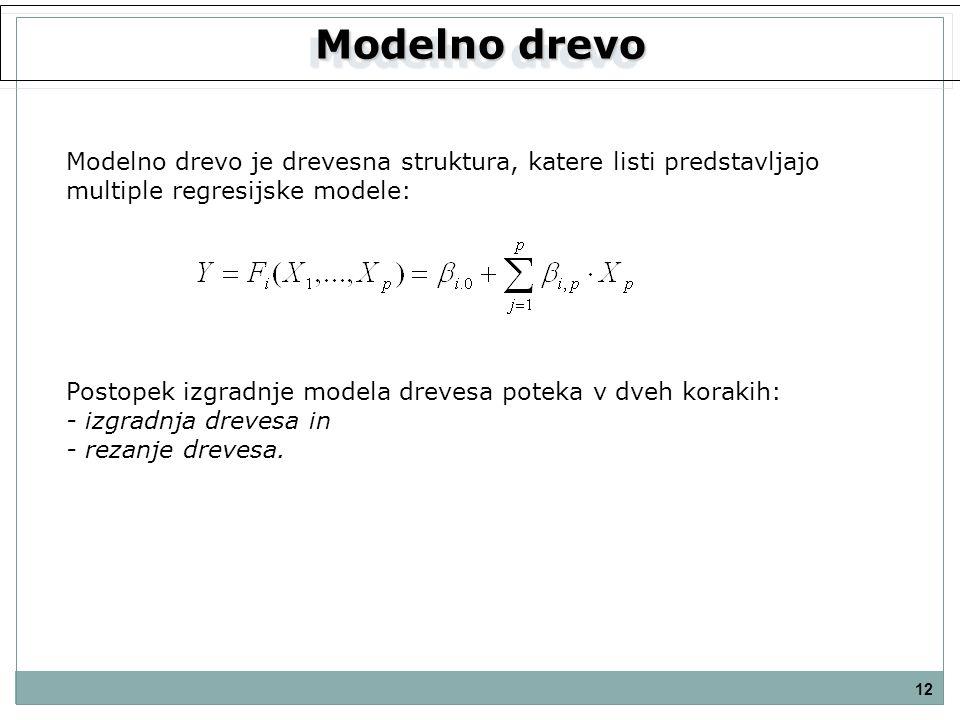 Modelno drevo 12 Modelno drevo je drevesna struktura, katere listi predstavljajo multiple regresijske modele: Postopek izgradnje modela drevesa poteka