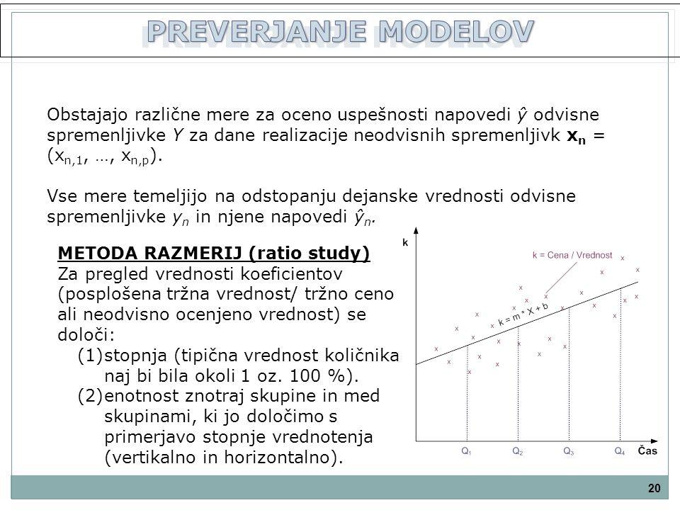 20 Obstajajo različne mere za oceno uspešnosti napovedi ŷ odvisne spremenljivke Y za dane realizacije neodvisnih spremenljivk x n = (x n,1, …, x n,p )