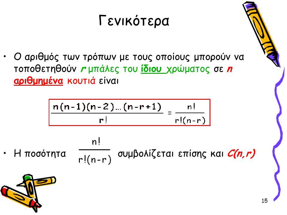 15 Γενικότερα Ο αριθμός των τρόπων με τους οποίους μπορούν να τοποθετηθούν r μπάλες του ίδιου χρώματος σε n αριθμημένα κουτιά είναι Η ποσότητα συμβολίζεται επίσης και C(n,r)