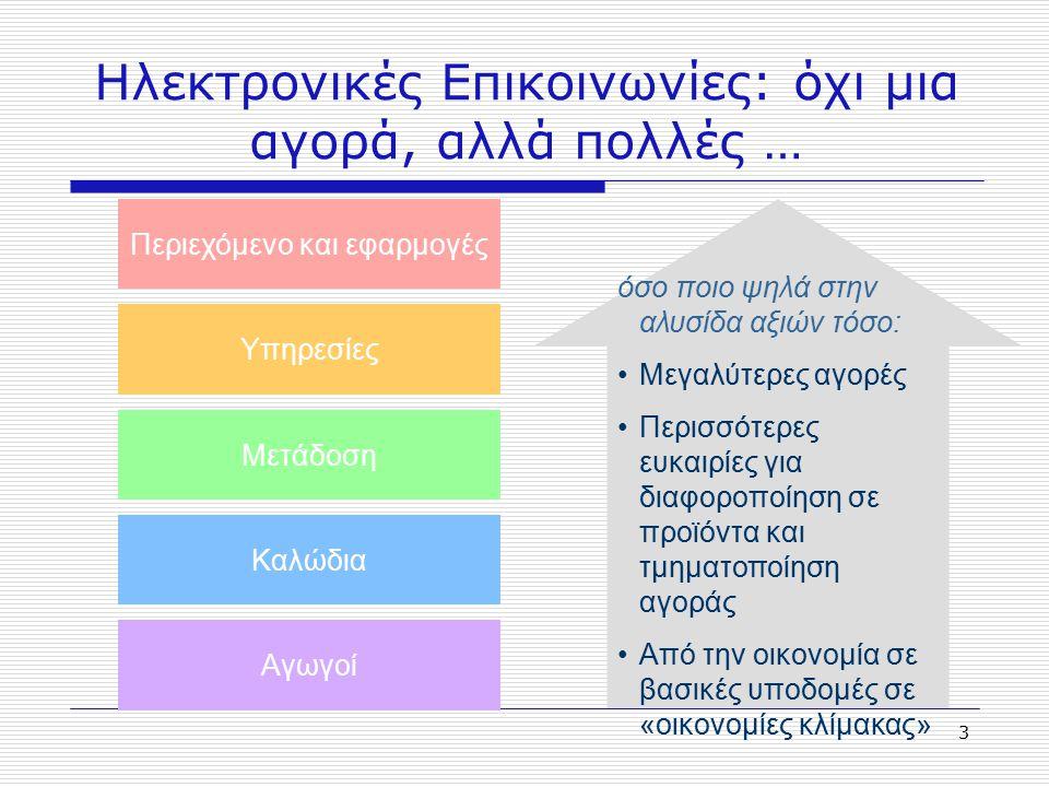 4 Στόχοι του ΕΠ ΚτΠ σχετικά με την ευρυζωνική πρόσβαση Δηµιουργία ανταγωνιστικών ευρυζωνικών δικτύων στην Ελληνική επικράτεια Προώθηση της ζήτησης ευρυζωνικών υπηρεσιών Διασύνδεση µεγάλου µέρους των φορέων δηµόσιας διοίκησης, υγείας και εκπαίδευσης Δυνατότητα παροχής ευρυζωνικών υπηρεσιών σε πολίτες µη ευνοηµένων αστικών ή αγροτικών περιοχών Έµµεση ενίσχυση της βιοµηχανίας παραγωγής περιεχοµένου, αφού η διάδοση της ευρυζωνικότητας αποτελεί ικανή συνθήκη για τη διάδοση νέων, προηγµένων ευρυζωνικών υπηρεσιών.