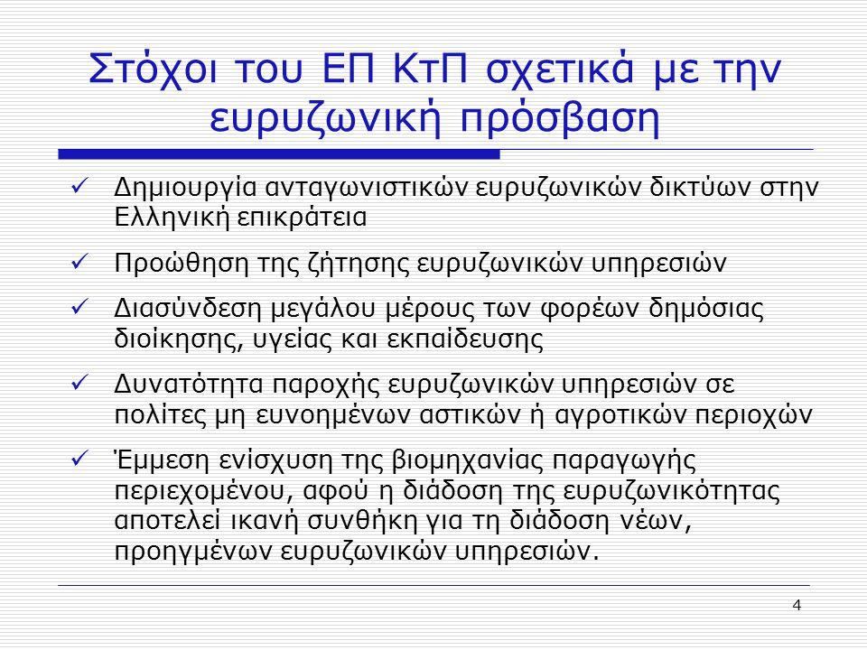 4 Στόχοι του ΕΠ ΚτΠ σχετικά με την ευρυζωνική πρόσβαση Δηµιουργία ανταγωνιστικών ευρυζωνικών δικτύων στην Ελληνική επικράτεια Προώθηση της ζήτησης ευρ