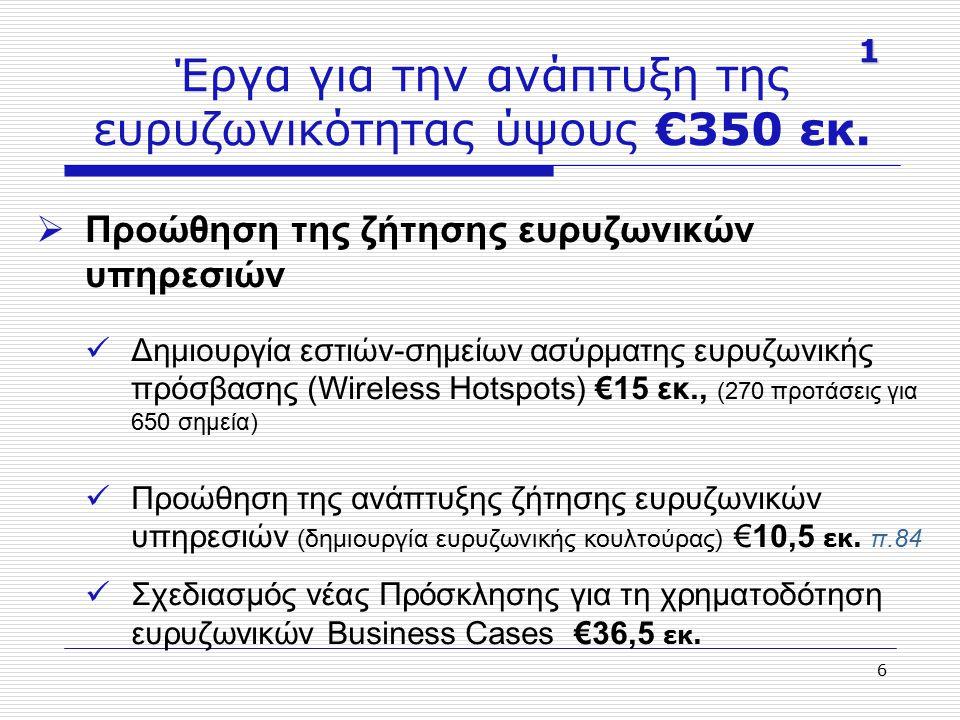 6 Έργα για την ανάπτυξη της ευρυζωνικότητας ύψους €350 εκ.  Προώθηση της ζήτησης ευρυζωνικών υπηρεσιών Δημιουργία εστιών-σημείων ασύρματης ευρυζωνική