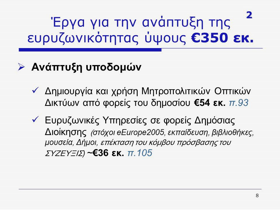 8 Έργα για την ανάπτυξη της ευρυζωνικότητας ύψους €350 εκ. 2  Ανάπτυξη υποδομών Δημιουργία και χρήση Μητροπολιτικών Οπτικών Δικτύων από φορείς του δη