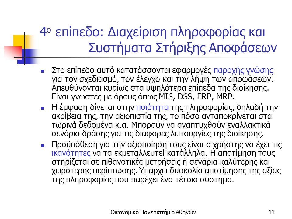Οικονομικό Πανεπιστήμιο Αθηνών11 4 ο επίπεδο: Διαχείριση πληροφορίας και Συστήματα Στήριξης Αποφάσεων Στο επίπεδο αυτό κατατάσσονται εφαρμογές παροχής γνώσης για τον σχεδιασμό, τον έλεγχο και την λήψη των αποφάσεων.