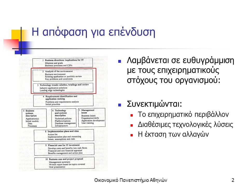Οικονομικό Πανεπιστήμιο Αθηνών3 Επένδυση σε ΤΠΕ Πώς θα την αξιολογήσω; Επιχειρηματική λειτουργία – Τύπος εφαρμογής Ωριμότητα σχεδίου (Δικαιολογημένο από οικονομική άποψη) Φάση του έργου