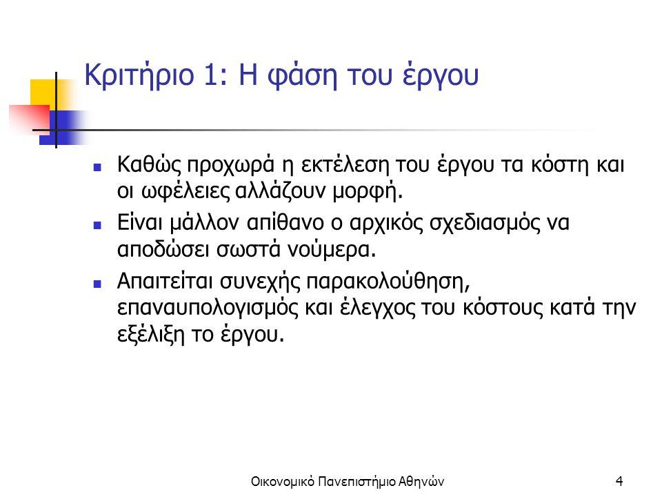 Οικονομικό Πανεπιστήμιο Αθηνών15 8 ο επίπεδο: Επιχειρηματικοί μετασχηματισμοί (Bussiness transformations) Στην κορυφή της ιεραρχίας κατατάσσονται τεχνολογικές εφαρμογές που μετασχηματίζουν μια επιχείρηση.
