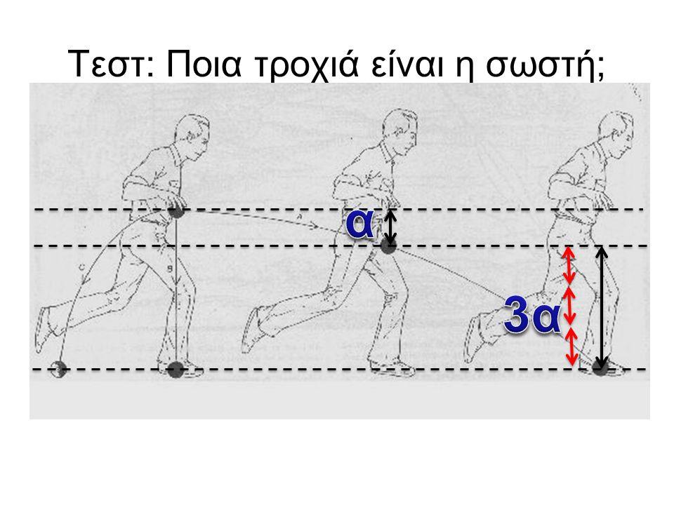Τεστ: Ποια τροχιά είναι η σωστή;