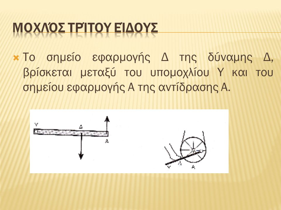  Το σημείο εφαρμογής Δ της δύναμης Δ, βρίσκεται μεταξύ του υπομοχλίου Υ και του σημείου εφαρμογής Α της αντίδρασης Α.