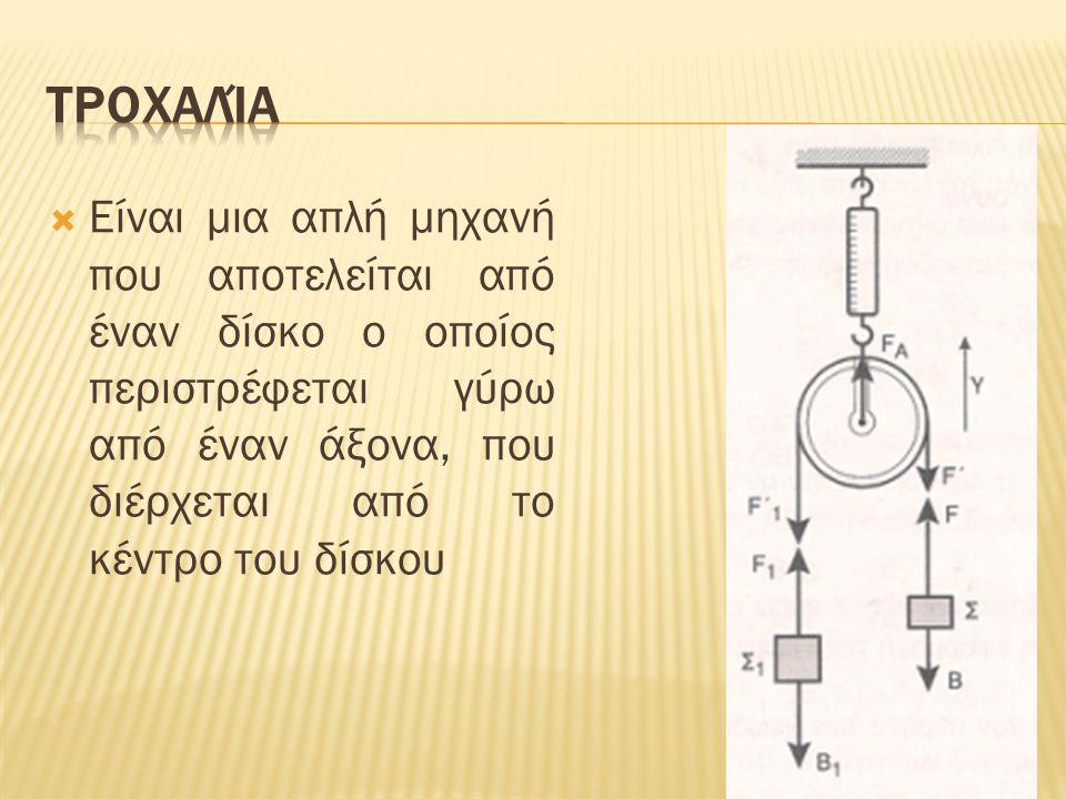  Είναι μια απλή μηχανή που αποτελείται από έναν δίσκο ο οποίος περιστρέφεται γύρω από έναν άξονα, που διέρχεται από το κέντρο του δίσκου