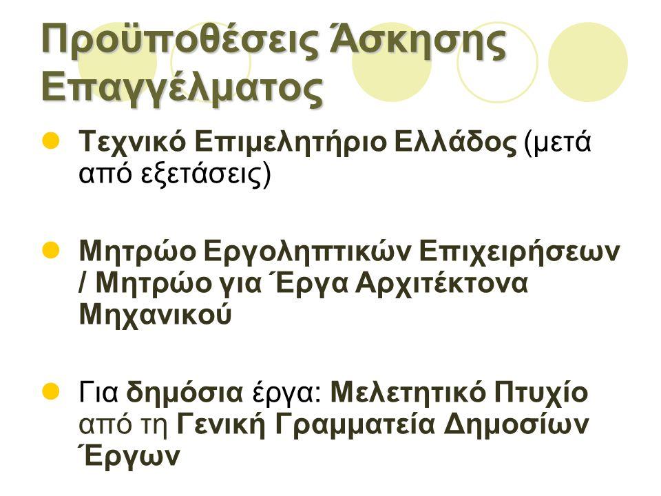 Προϋποθέσεις Άσκησης Επαγγέλματος Τεχνικό Επιμελητήριο Ελλάδος (μετά από εξετάσεις) Μητρώο Εργοληπτικών Επιχειρήσεων / Μητρώο για Έργα Αρχιτέκτονα Μηχανικού Για δημόσια έργα: Μελετητικό Πτυχίο από τη Γενική Γραμματεία Δημοσίων Έργων