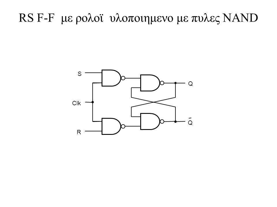 S R Clk Q Q RS F-F με ρολοϊ υλοποιημενο με πυλες NAND