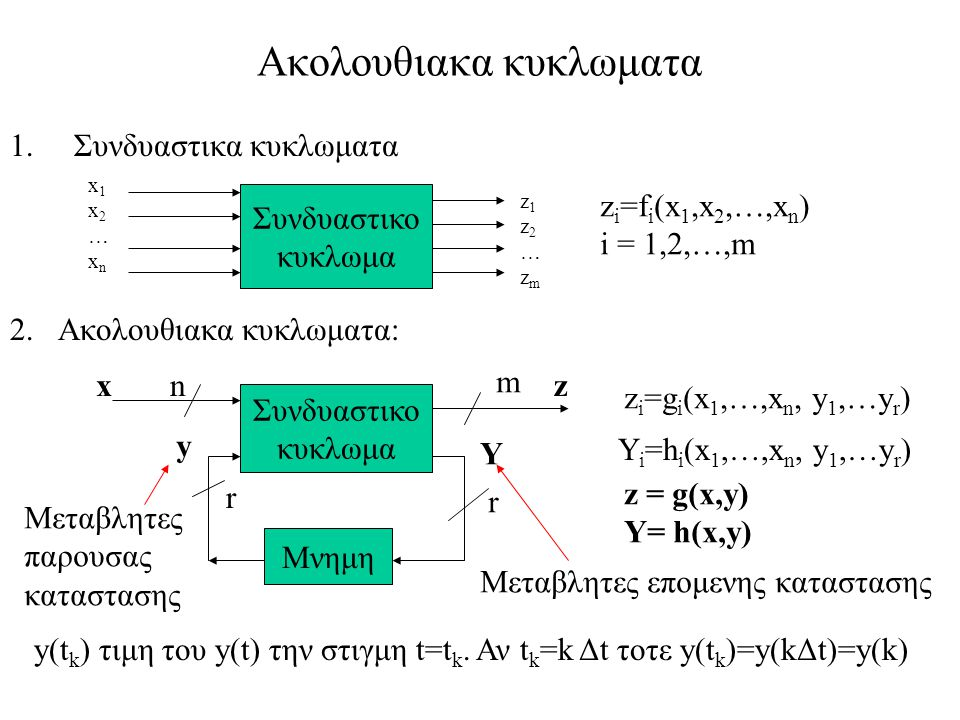 Πινακες και διαγραμματα καταστασεων Οι εξισωσεις του προηγουμενου slide περιγραφουν πληρως το ακολουθιακο κυκλωμα αλλα δεν βοηθουν στην κατανοηση της λειτουργιας του.