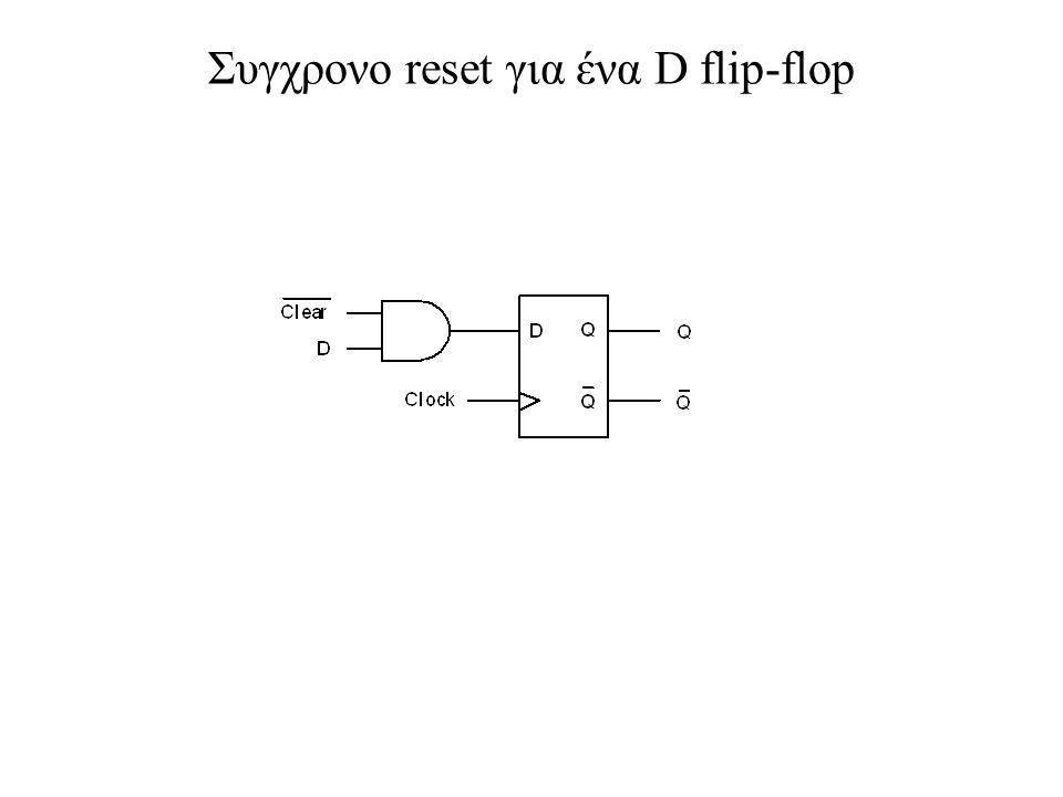 Συγχρονο reset για ένα D flip-flop