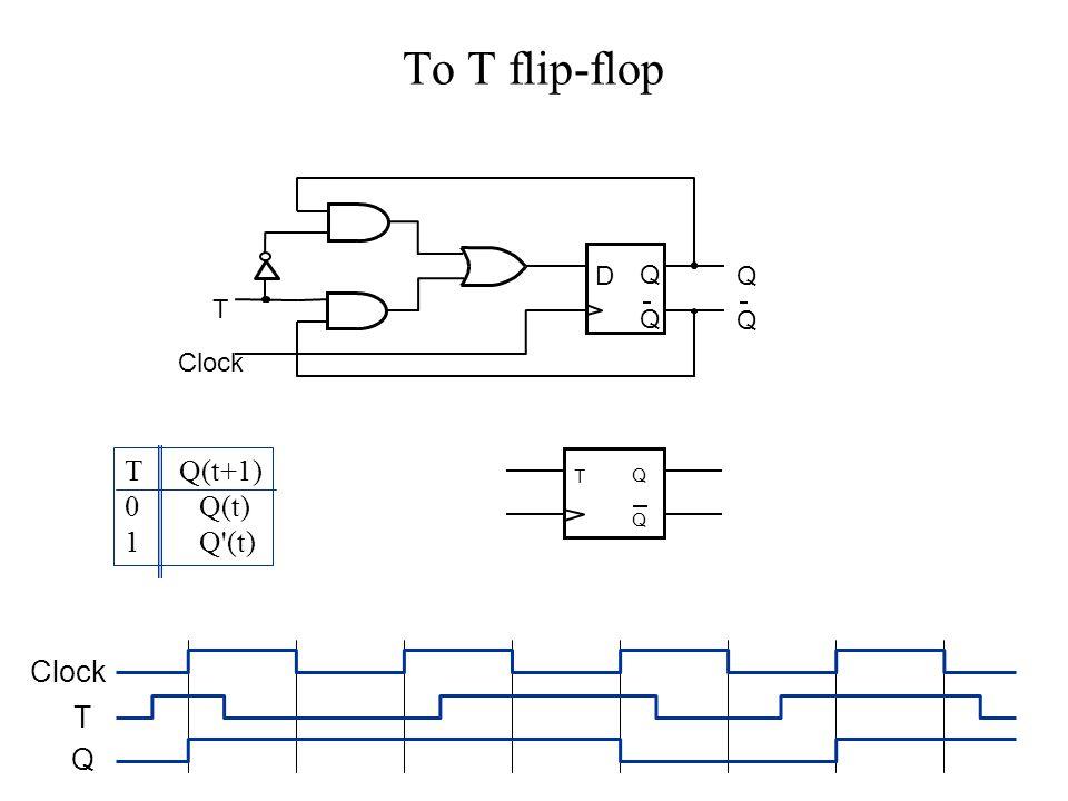 Clock T Q T Q Q D Q Q Q Q T T Q(t+1) 0 Q(t) 1 Q (t) To T flip-flop