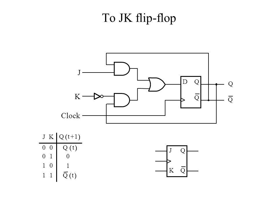 D Q Q Q Q J Clock JQ Q K 0 1 Qt1+  Qt  0 K J 0 0 0 1 1 1 Qt  1 K To JK flip-flop