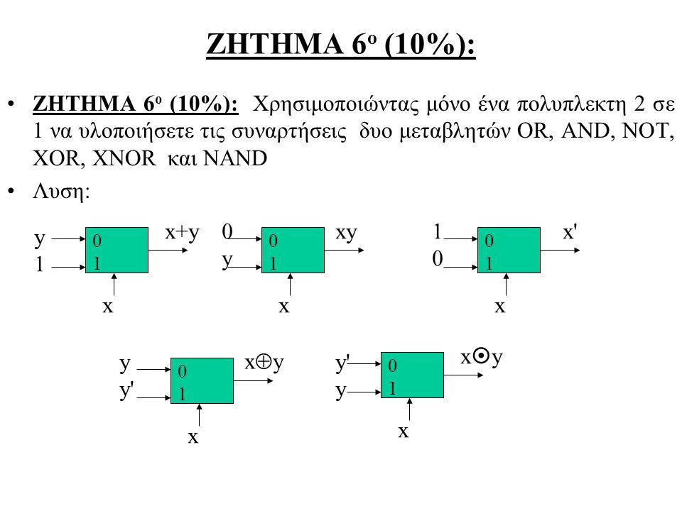 ΖΗΤΗΜΑ 6 ο (10%): ΖΗΤΗΜΑ 6 ο (10%): Χρησιμοποιώντας μόνο ένα πολυπλεκτη 2 σε 1 να υλοποιήσετε τις συναρτήσεις δυο μεταβλητών ΟR, AND, NOT, ΧΟR, XNOR και NAND Λυση: x 0101 x 0101 x 0101 x 0101 x 0101 y1y1 x+y0y0y xy1010 x y y xyxy y xyxy