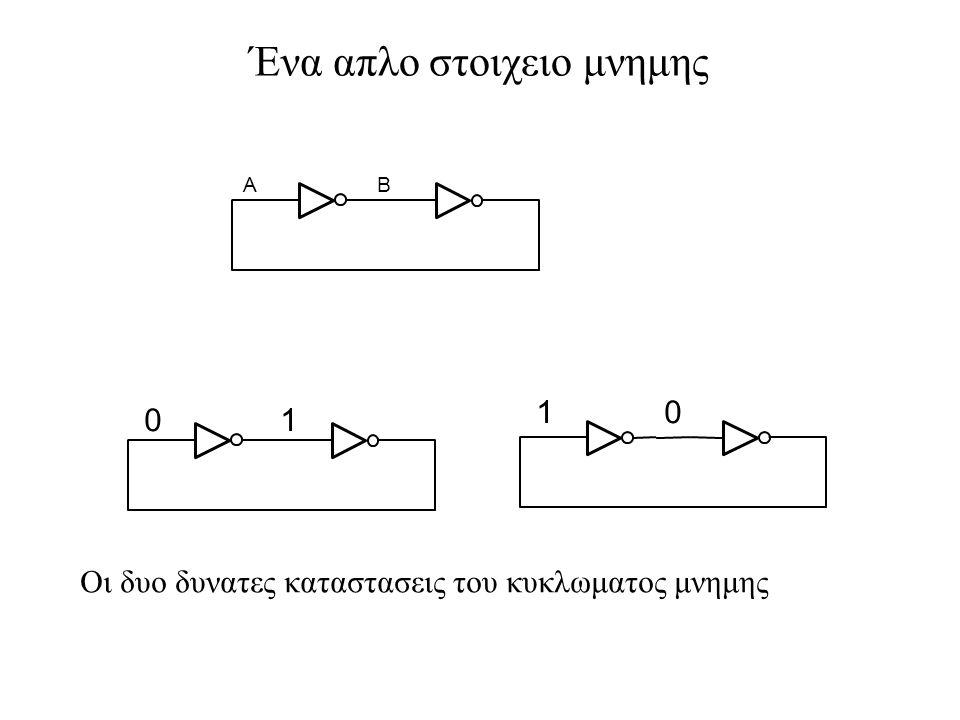 AB Ένα απλο στοιχειο μνημης 01 10 Οι δυο δυνατες καταστασεις του κυκλωματος μνημης