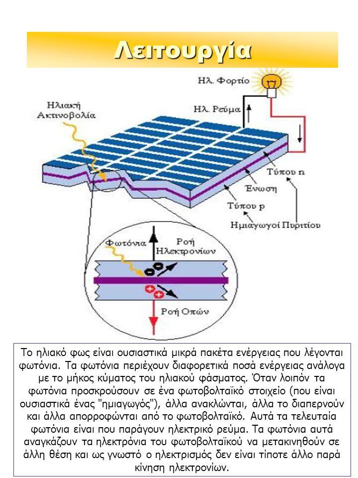 Λειτουργία Το ηλιακό φως είναι ουσιαστικά μικρά πακέτα ενέργειας που λέγονται φωτόνια. Τα φωτόνια περιέχουν διαφορετικά ποσά ενέργειας ανάλογα με το μ