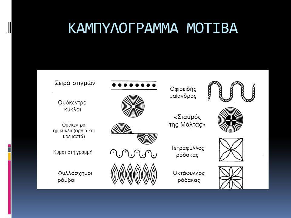 Ζατρίκιο(σκακιέρα) Ομάδες αντιθετικών διαγωνίων Όρθιος κυνόδοντας Κρεμαστός κυνόδοντας Αλυσίδα τριγώνων (κάθετη) Διπλό πριονωτό Αγκυλωτός σταυρός (σβά