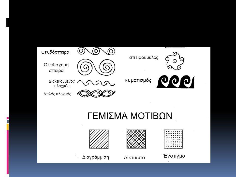 ΚΑΜΠΥΛΟΓΡΑΜΜΑ ΜΟΤΙΒΑ Σειρά στιγμών Ομόκεντροι κύκλοι Ομόκεντρα ημικύκλια(όρθια και κρεμαστά) Κυματιστή γραμμή Φυλλόσχημοι ρόμβοι Οφιοειδής μαίανδρος «