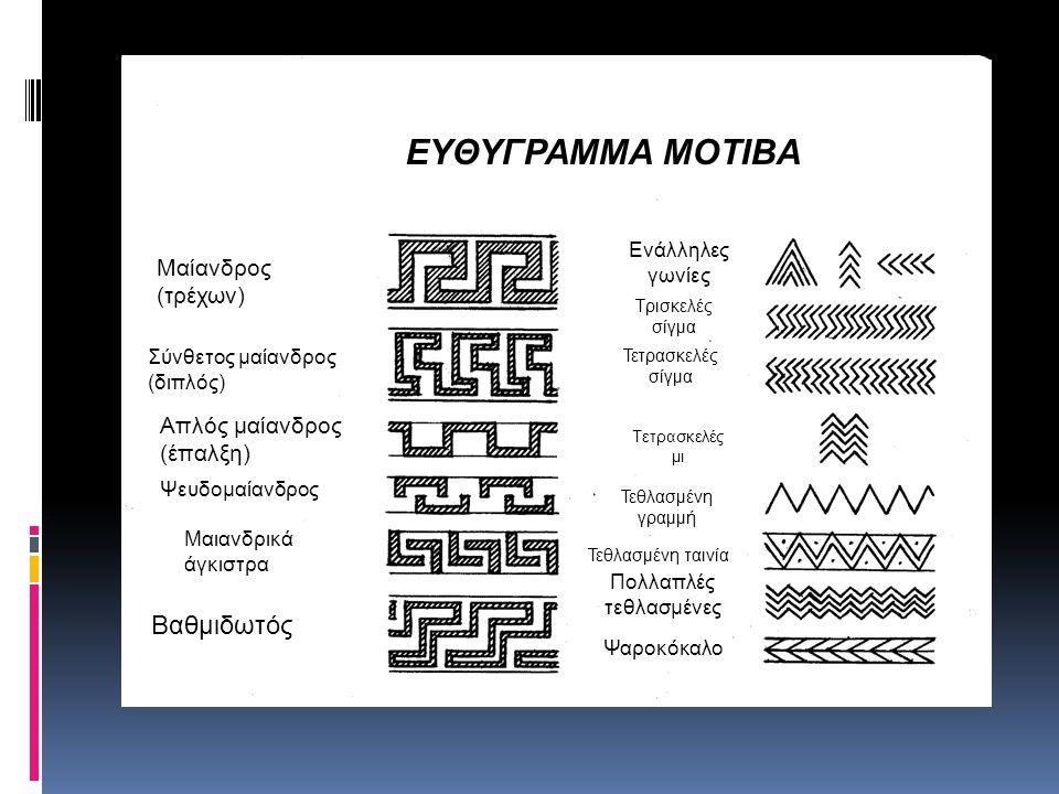  Το ίδιο συμβαίνει και με τα διακοσμητικά γεωμετρικά μοτίβα, τα συνηθέστερα των οποίων, ευθύγραμμα και καμπυλόγραμμα είναι τα εξής: