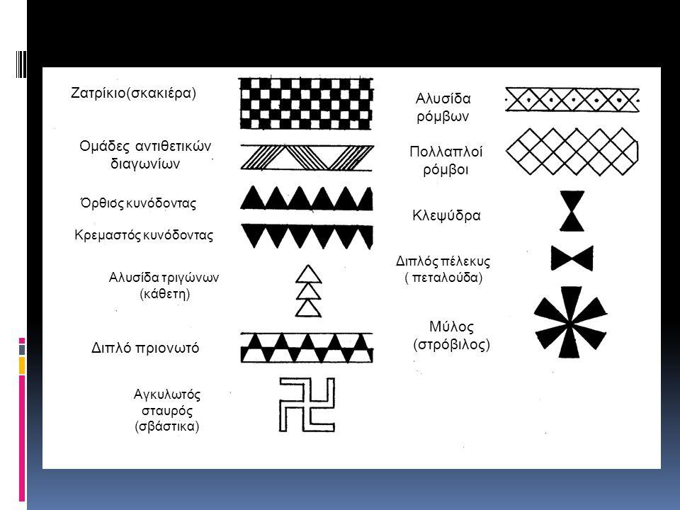 Ζατρίκιο(σκακιέρα) Ομάδες αντιθετικών διαγωνίων Όρθιος κυνόδοντας Κρεμαστός κυνόδοντας Αλυσίδα τριγώνων (κάθετη) Διπλό πριονωτό Αγκυλωτός σταυρός (σβάστικα) Αλυσίδα ρόμβων Πολλαπλοί ρόμβοι Κλεψύδρα Διπλός πέλεκυς ( πεταλούδα) Μύλος (στρόβιλος)