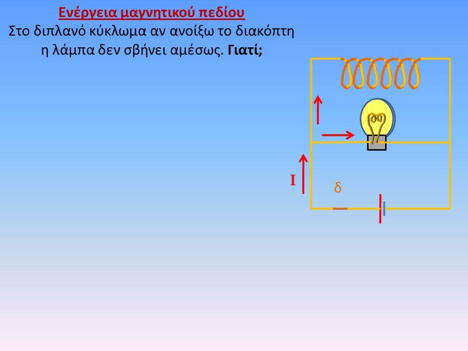 Ενέργεια μαγνητικού πεδίου Στο διπλανό κύκλωμα αν ανοίξω το διακόπτη η λάμπα δεν σβήνει αμέσως. Γιατί; δ Ι