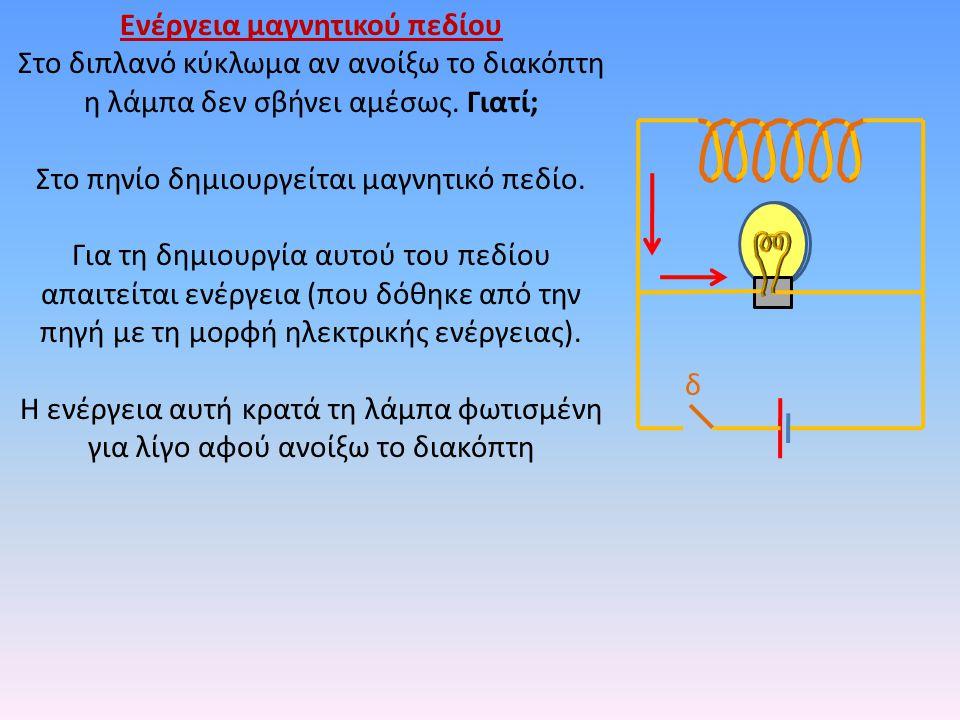 Ενέργεια μαγνητικού πεδίου Στο διπλανό κύκλωμα αν ανοίξω το διακόπτη η λάμπα δεν σβήνει αμέσως. Γιατί; Στο πηνίο δημιουργείται μαγνητικό πεδίο. Για τη