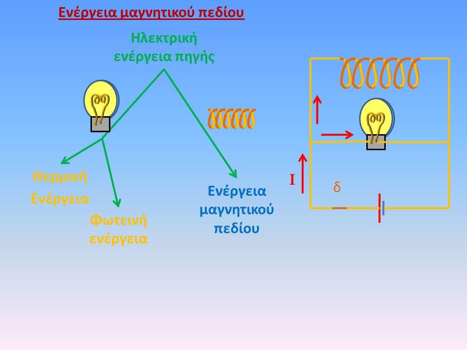 Ενέργεια μαγνητικού πεδίου δ Ι Φωτεινή ενέργεια Θερμική Ενέργεια Ηλεκτρική ενέργεια πηγής Ενέργεια μαγνητικού πεδίου